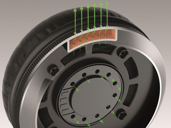 Kopfhörer PIONEER DJ HDJ-X5-K, schwarz - Produktbild 10