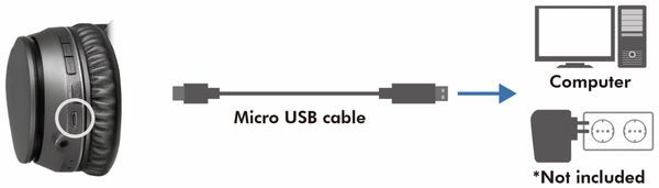 Bluetooth Over-Ear Kopfhörer LOGILINK BT0053, mit Active-Noise-Cancelling - Produktbild 17