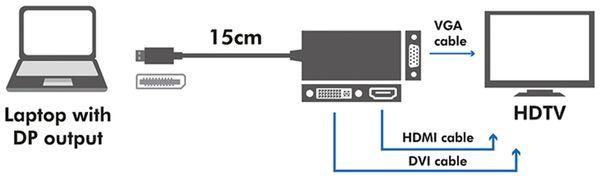 DisplayPort-Adapter LOGILINK CV0109, DVI, HDMI, VGA - Produktbild 5