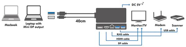Mini-DisplayPort Dockingstation, 2x USB 3.0, LAN, HDMI, DP - Produktbild 5