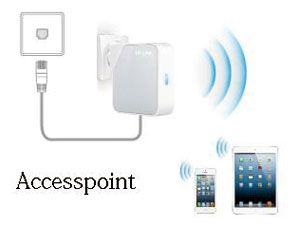 Wireless LAN Mini-Router TP-LINK TL-WR710N - Produktbild 6