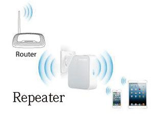 Wireless LAN Mini-Router TP-LINK TL-WR710N - Produktbild 8