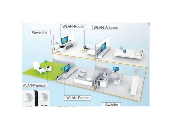 Wireless LAN Mini-Router TP-LINK TL-WR710N - Produktbild 10