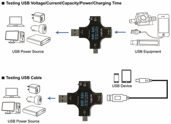 USB-Leistungsmessgerät LOGILINK PA0160, USB-C/USB-A/Micro-USB - Produktbild 3