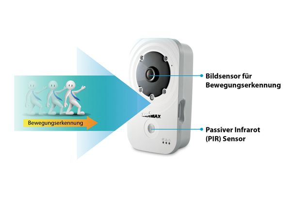 Netzwerk-Farbkamera EDIMAX IC-3140W, WLAN, HD 720p - Produktbild 7