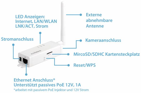 HD-Netzwerk-Farbkamera EDIMAX IC-9110W, 720p, WLAN - Produktbild 3