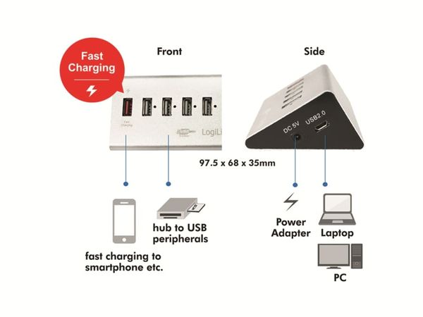 USB 2.0-Hub LOGILINK UA0224, 4-port, aktiv - Produktbild 4