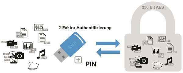 DatenTresor IDENTOS ID60, 50 GB, Windows - Produktbild 4