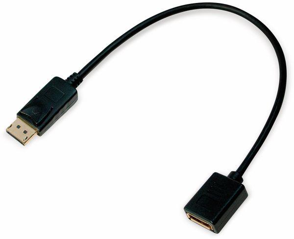 DisplayPort-Tester LOGILINK CV0112, EDID Information - Produktbild 4
