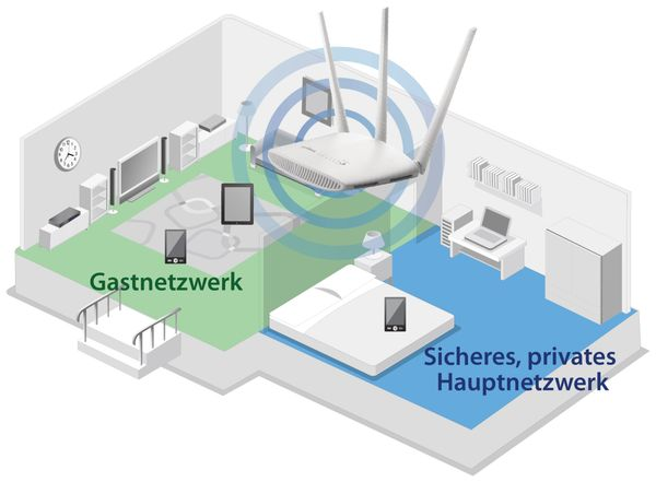 Wlan Router EDIMAX BR-6208AC V2 - Produktbild 2