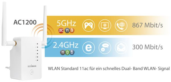 WLAN Repeater EDIMAX RE11 Kit, 2 Stück - Produktbild 8
