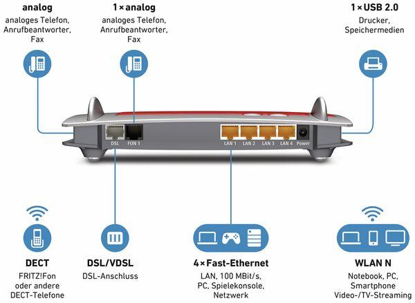 WLAN-Router AVM FRITZ!Box 7430 - Produktbild 2