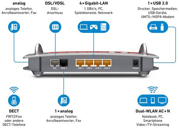 WLAN-Router AVM FRITZ!Box 7560 - Produktbild 2