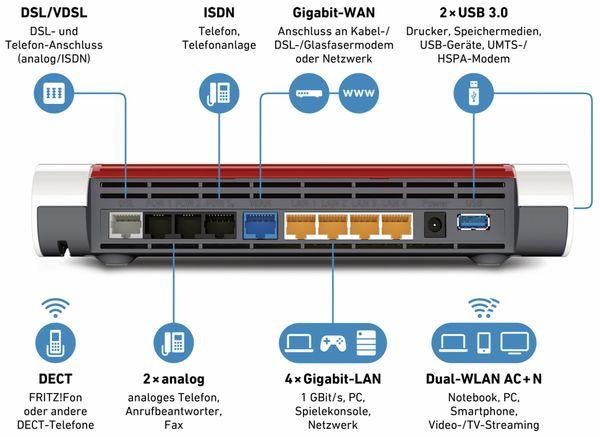 WLAN-Router AVM FRITZ!Box 7590 - Produktbild 2