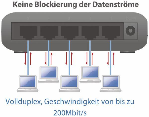 Desktop Switch EDIMAX ES-3305P, Fast Ethernet, 5-port - Produktbild 2