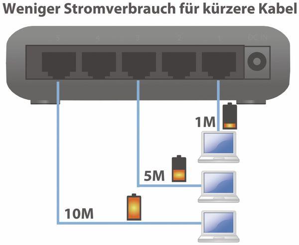 Desktop Switch EDIMAX ES-3305P, Fast Ethernet, 5-port - Produktbild 4