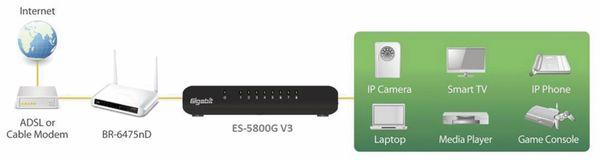 Desktop Switch EDIMAX ES-5800G V3, Gigabit, 8-port - Produktbild 8