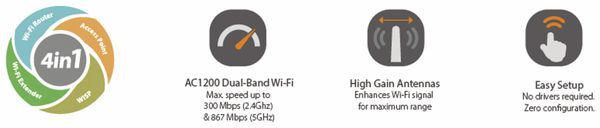WLAN-Router EDIMAX BR-6476AC, AC1200, Dual-Band - Produktbild 4
