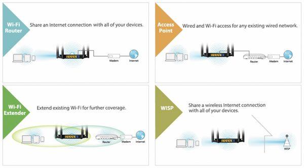 WLAN-Router EDIMAX BR-6476AC, AC1200, Dual-Band - Produktbild 5
