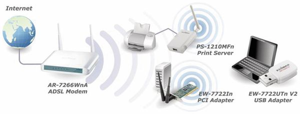 WLAN USB-Stick EDIMAX N300 2T2R, 2,4 GHz - Produktbild 2