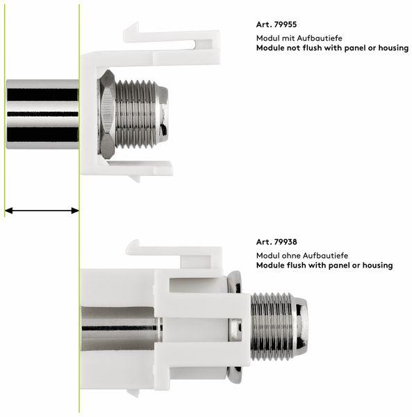 Einbau-Modul GOOBAY 79955, Kupplung, Koax-Stecker auf F-Buchse - Produktbild 7