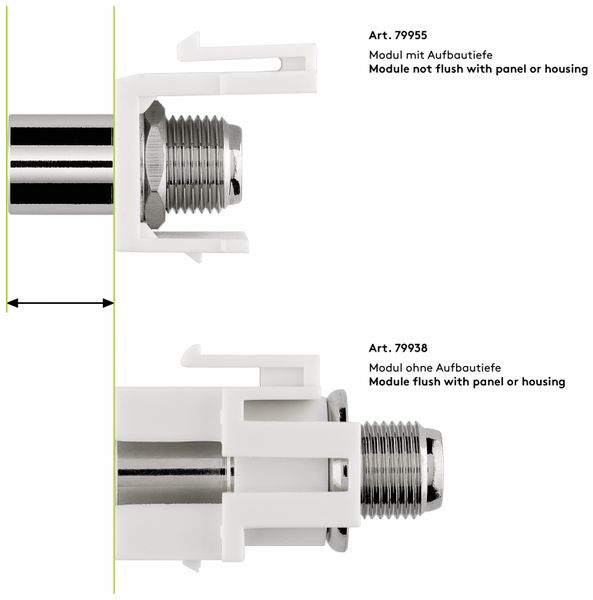 Einbau-Modul GOOBAY 79938, Kupplung, Koax-Stecker auf F-Buchse, bünd. Montage - Produktbild 7