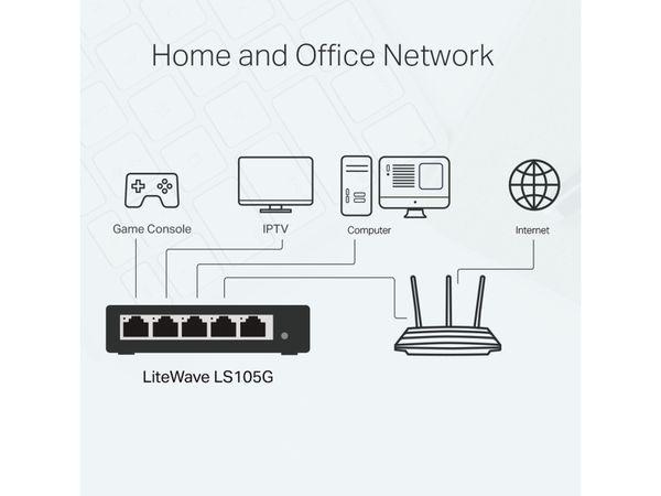 LiteWave Switch TP-LINK LS108G, Gigabit, unmanaged, 5-port, Metall - Produktbild 4