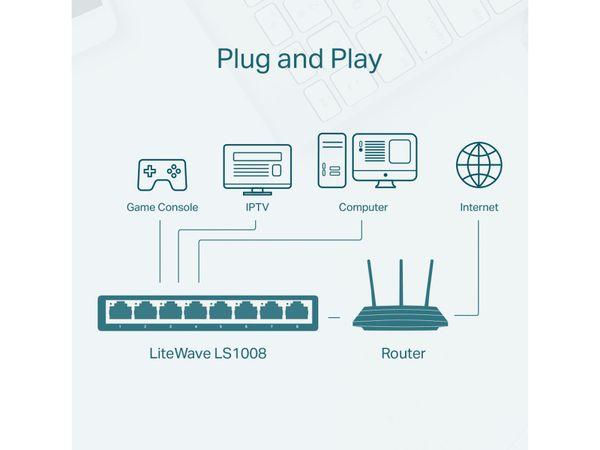LiteWave Switch TP-LINK LS1008, FastEthernet, unmanaged, 8-port - Produktbild 4