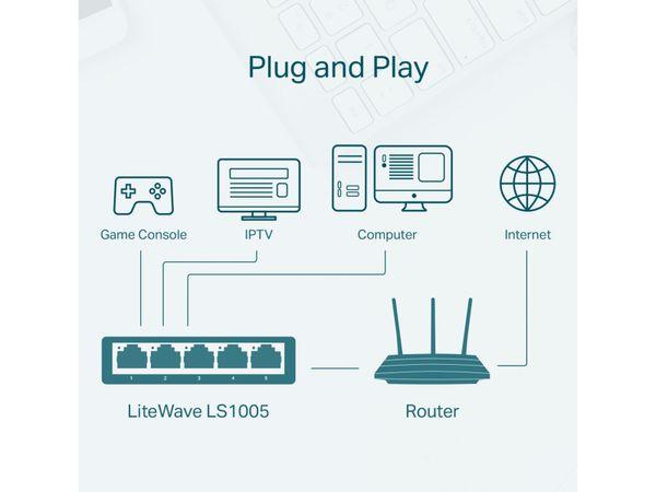 LiteWave Switch TP-LINK LS1005, FastEthernet, unmanaged, 5-port - Produktbild 5