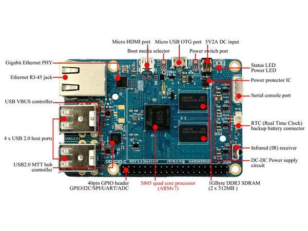 ODROID-C1 Einplatinen-Computer, 1,5 GHz QuadCore, 4x USB, 1 GB - Produktbild 3