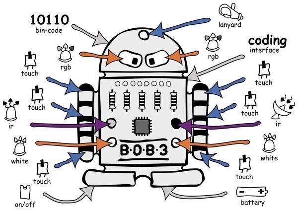 Bausatz BOB3 NICAI SYSTEMS Ein Roboter zum programmieren lernen - Produktbild 6
