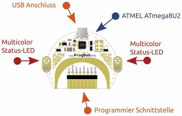 ProgBob NICAI SYSTEMS USB Programmer für den BOB3 - Produktbild 2