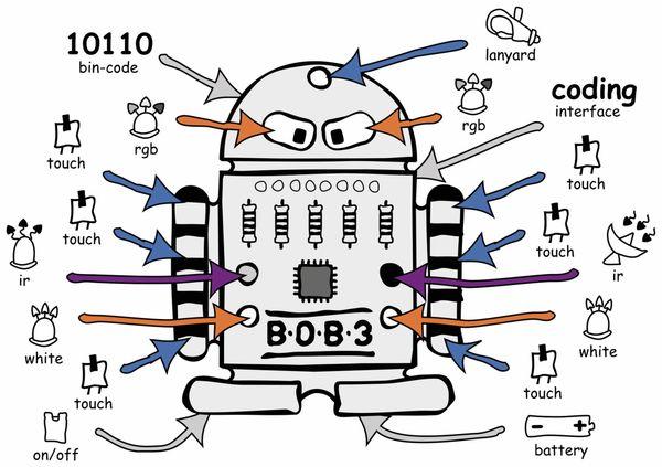 BOB3_SMD NICAI SYSTEMS Ein Roboter zum Programmieren lernen - Produktbild 2