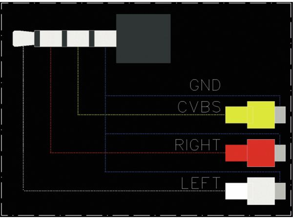 ODROID-N2 Audio-Videokabel, 0,3m - Produktbild 4