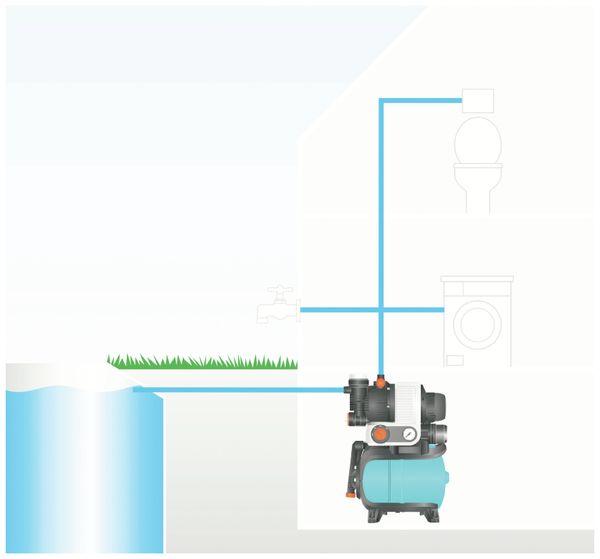 Hauswasserwerk GARDENA 5000/5 eco, 1100 W - Produktbild 3